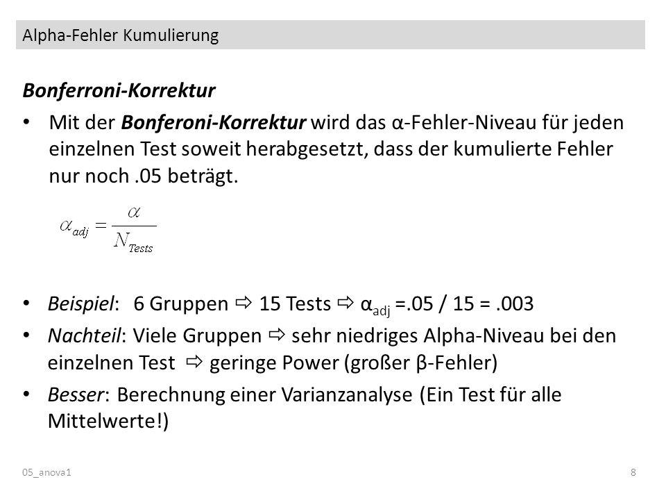 Alpha-Fehler Kumulierung 05_anova18 Bonferroni-Korrektur Mit der Bonferoni-Korrektur wird das α-Fehler-Niveau für jeden einzelnen Test soweit herabgesetzt, dass der kumulierte Fehler nur noch.05 beträgt.