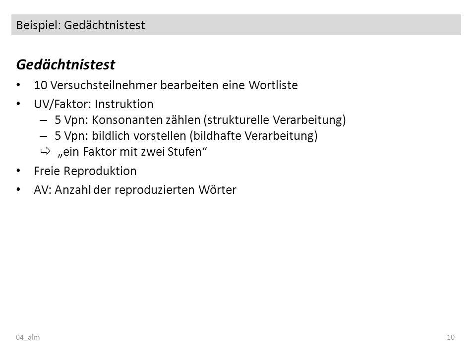 Beispiel: Gedächtnistest 04_alm10 Gedächtnistest 10 Versuchsteilnehmer bearbeiten eine Wortliste UV/Faktor: Instruktion – 5 Vpn: Konsonanten zählen (s