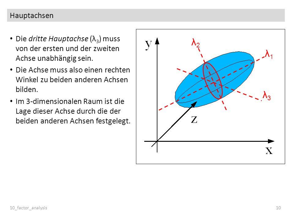 Hauptachsen Die dritte Hauptachse (λ 3 ) muss von der ersten und der zweiten Achse unabhängig sein. Die Achse muss also einen rechten Winkel zu beiden