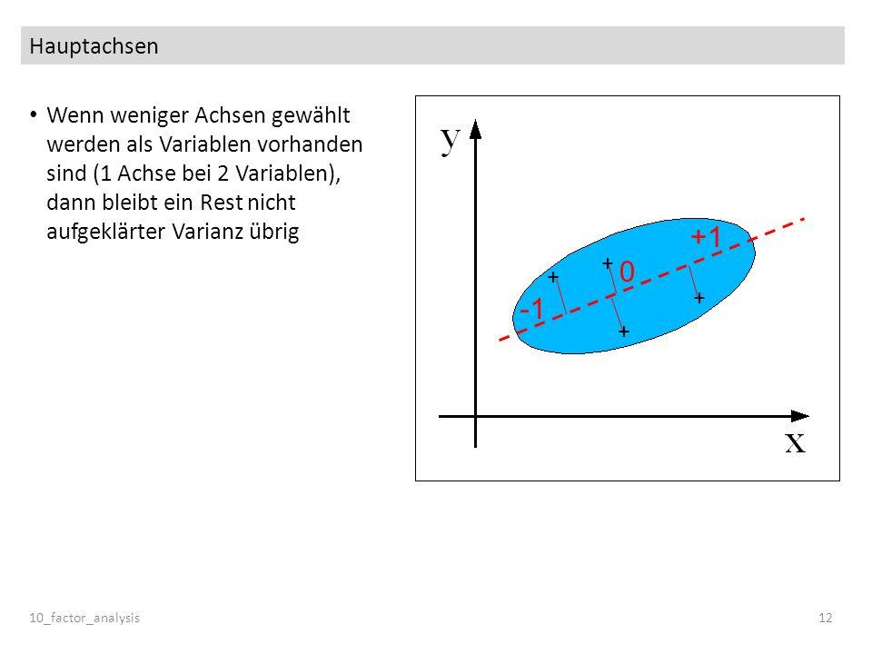 Hauptachsen Wenn weniger Achsen gewählt werden als Variablen vorhanden sind (1 Achse bei 2 Variablen), dann bleibt ein Rest nicht aufgeklärter Varianz