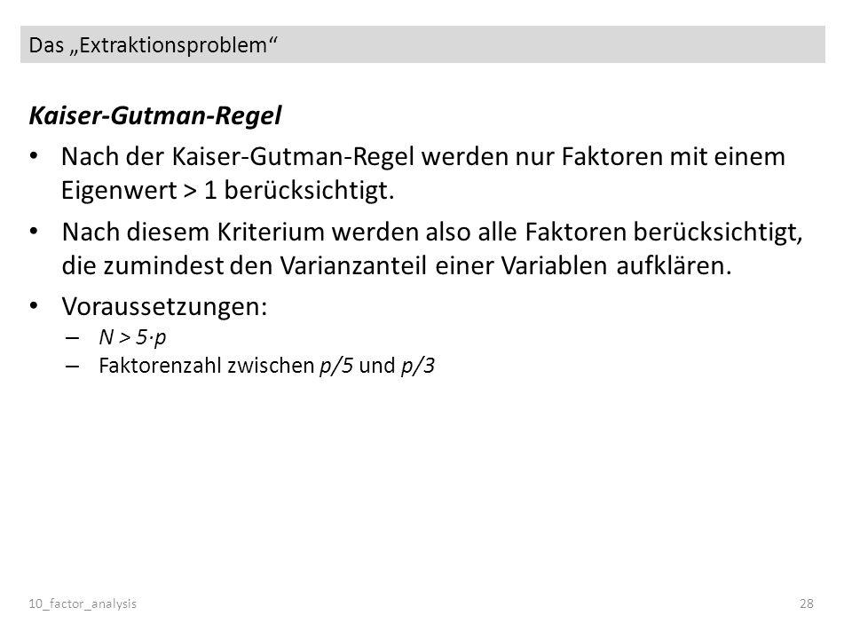 Das Extraktionsproblem Kaiser-Gutman-Regel Nach der Kaiser-Gutman-Regel werden nur Faktoren mit einem Eigenwert > 1 berücksichtigt. Nach diesem Kriter