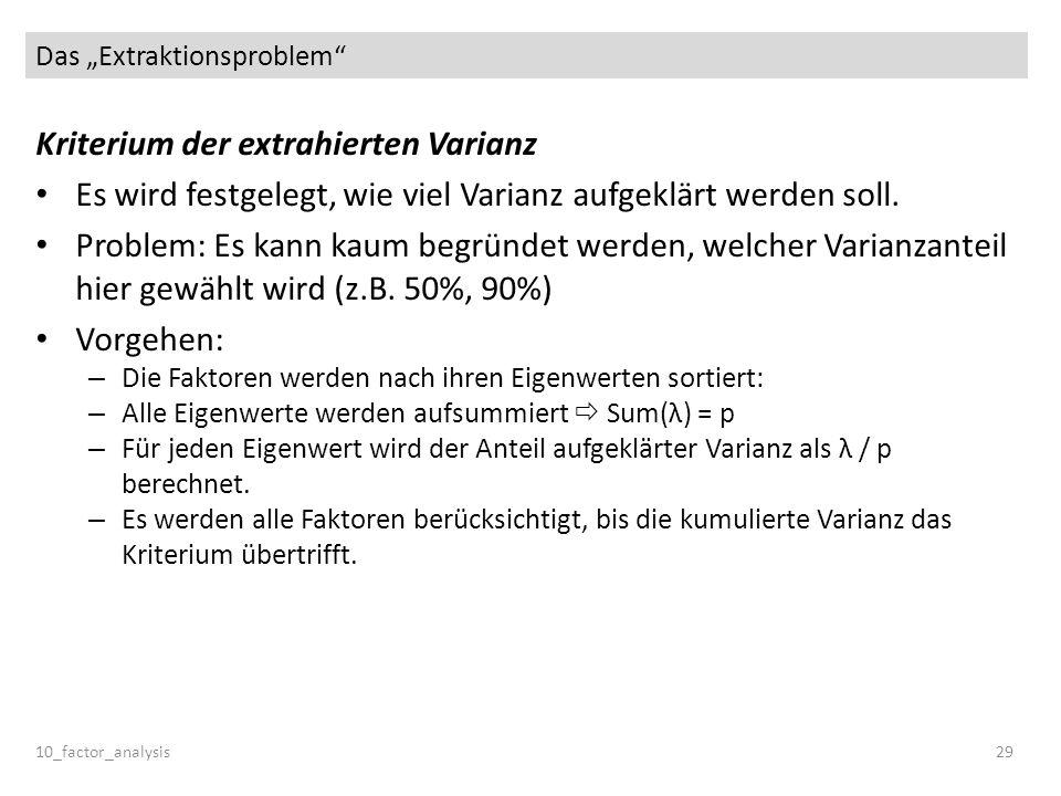 Das Extraktionsproblem Kriterium der extrahierten Varianz Es wird festgelegt, wie viel Varianz aufgeklärt werden soll. Problem: Es kann kaum begründet