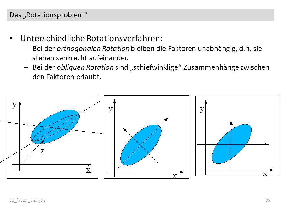 Das Rotationsproblem 10_factor_analysis35 Unterschiedliche Rotationsverfahren: – Bei der orthogonalen Rotation bleiben die Faktoren unabhängig, d.h. s