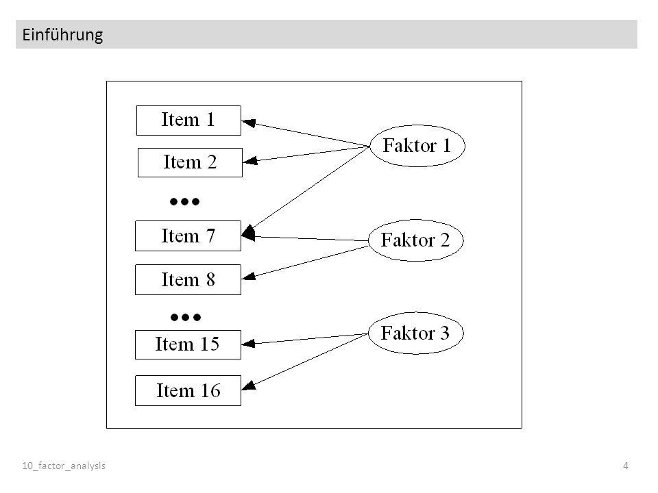 Formen der FA Kommunalitätsproblem: Wie viel Varianz von jeder Variablen wird zu Beginn der FA aufgeklärt, also bevor die endgültige Lage der Faktoren bekannt ist.