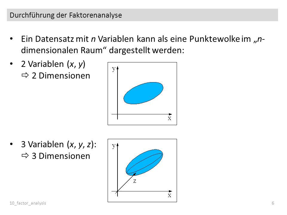 Durchführung der Faktorenanalyse Ein Datensatz mit n Variablen kann als eine Punktewolke im n- dimensionalen Raum dargestellt werden: 2 Variablen (x,