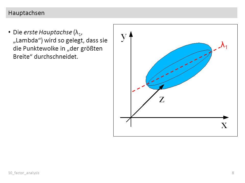 Hauptachsen Die zweite Hauptachse (λ 2 ) muss von der ersten Achse unabhängig sein Dies ist dann der Fall, wenn die Achsen senkrecht aufeinander stehen.
