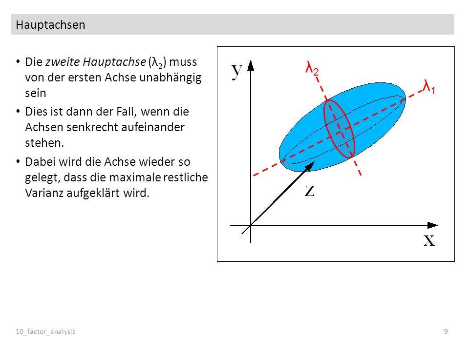 Hauptachsen Die zweite Hauptachse (λ 2 ) muss von der ersten Achse unabhängig sein Dies ist dann der Fall, wenn die Achsen senkrecht aufeinander stehe