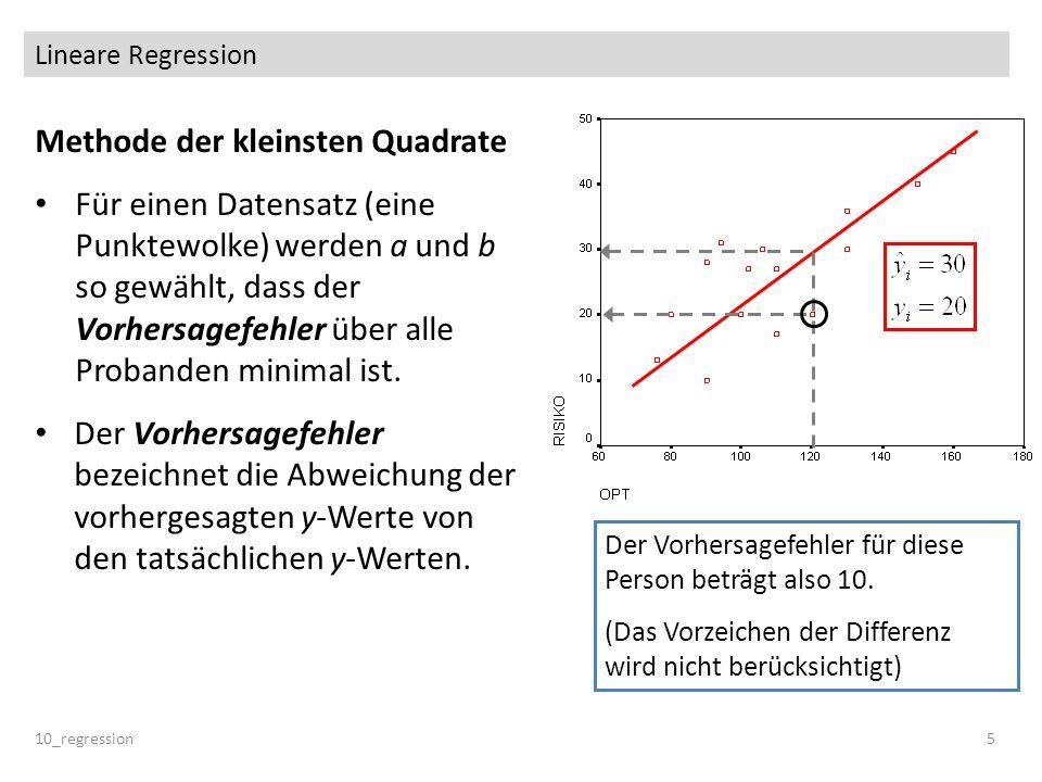 Lineare Regression 10_regression6 Methode der kleinsten Quadrate Für die Ermittlung der Regressionsgleichung wird die Differenz der tatsächlichen von den vorhergesagten y-Werten quadriert.