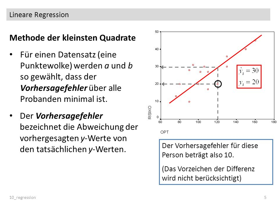 Die lineare Regression in SPSS 10_regression36
