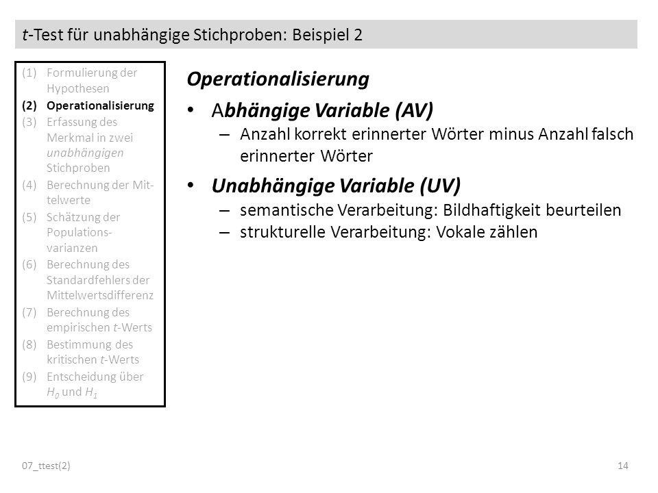 t-Test für unabhängige Stichproben: Beispiel 2 07_ttest(2)14 Operationalisierung Abhängige Variable (AV) – Anzahl korrekt erinnerter Wörter minus Anza