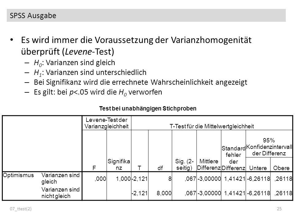 SPSS Ausgabe 07_ttest(2)25 Test bei unabhängigen Stichproben Levene-Test der VarianzgleichheitT-Test für die Mittelwertgleichheit F Signifika nzTdf Si