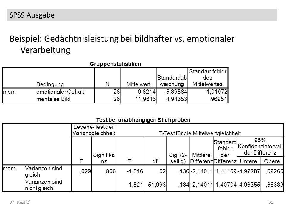 SPSS Ausgabe 07_ttest(2)31 Beispiel: Gedächtnisleistung bei bildhafter vs. emotionaler Verarbeitung Test bei unabhängigen Stichproben Levene-Test der