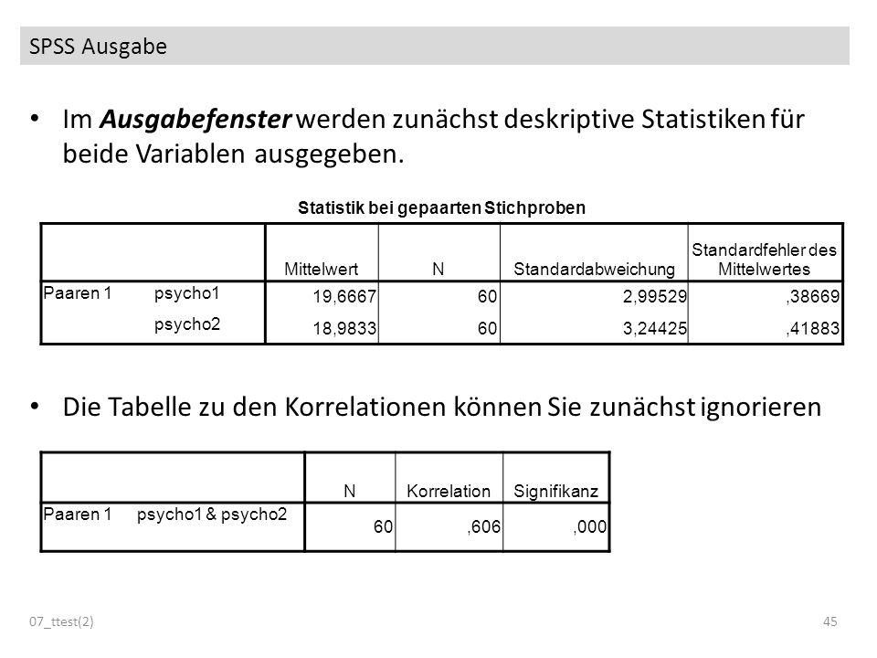 Im Ausgabefenster werden zunächst deskriptive Statistiken für beide Variablen ausgegeben. Die Tabelle zu den Korrelationen können Sie zunächst ignorie