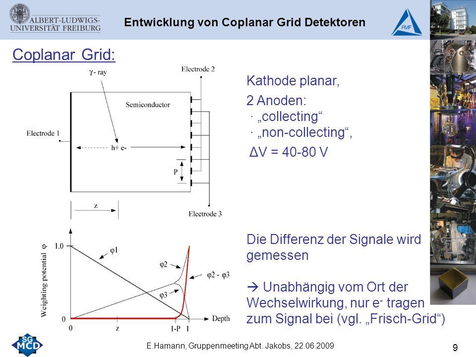9 Coplanar Grid: Kathode planar, 2 Anoden: · collecting · non-collecting, ΔV = 40-80 V Die Differenz der Signale wird gemessen Unabhängig vom Ort der Wechselwirkung, nur e - tragen zum Signal bei (vgl.
