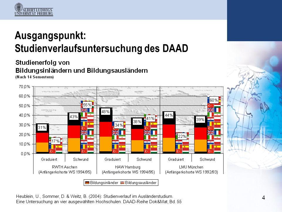 4 Ausgangspunkt: Studienverlaufsuntersuchung des DAAD Heublein, U., Sommer, D.