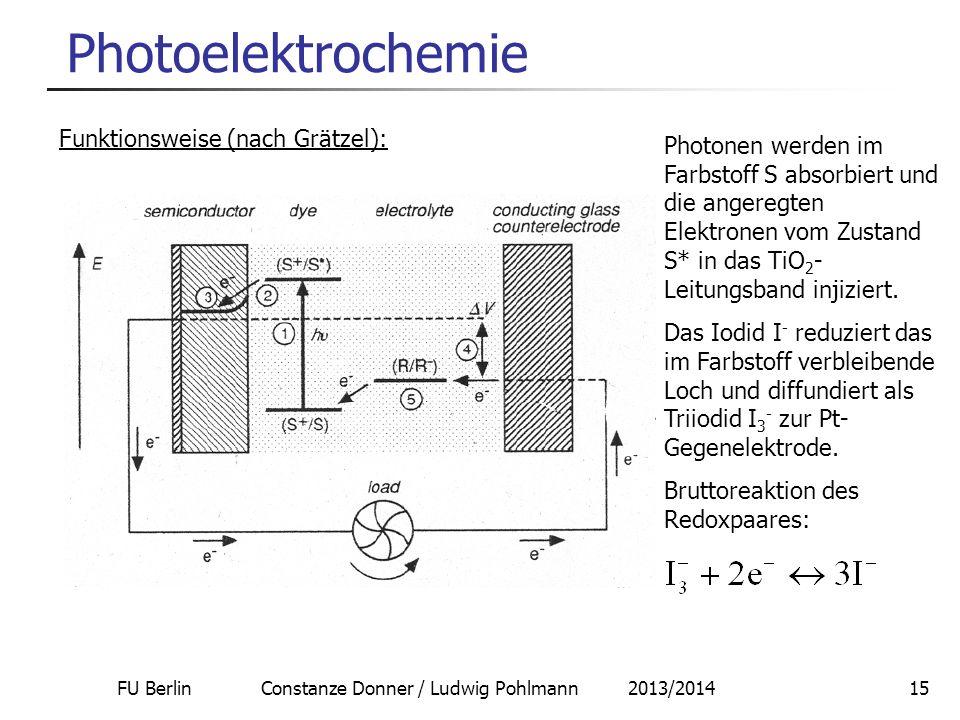 FU Berlin Constanze Donner / Ludwig Pohlmann 2013/201415 Photoelektrochemie Funktionsweise (nach Grätzel): Photonen werden im Farbstoff S absorbiert u