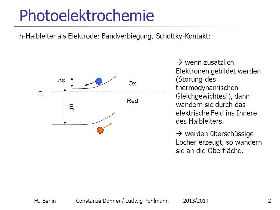 FU Berlin Constanze Donner / Ludwig Pohlmann 2013/20142 Photoelektrochemie n-Halbleiter als Elektrode: Bandverbiegung, Schottky-Kontakt: Ox Red EFEF E