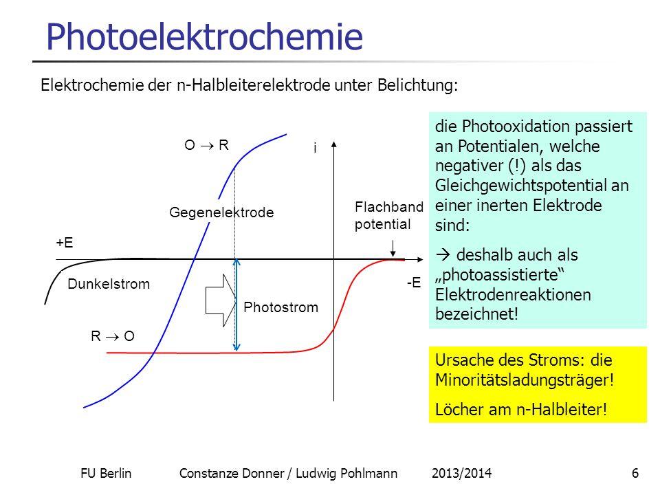 FU Berlin Constanze Donner / Ludwig Pohlmann 2013/20146 Photoelektrochemie Elektrochemie der n-Halbleiterelektrode unter Belichtung: O R -E i R O Dunk