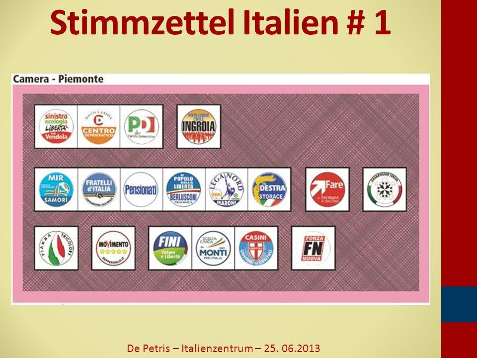 Wahlteilnahme 1948 - 2013 De Petris – Italienzentrum – 25. 06.2013