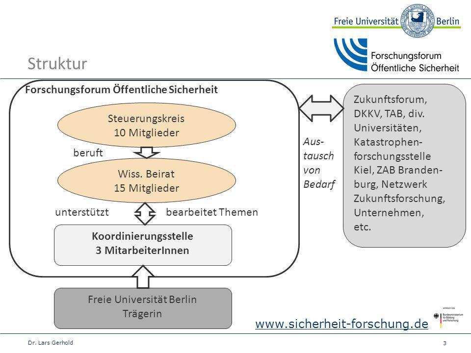 3 Zukunftsforum, DKKV, TAB, div. Universitäten, Katastrophen- forschungsstelle Kiel, ZAB Branden- burg, Netzwerk Zukunftsforschung, Unternehmen, etc.