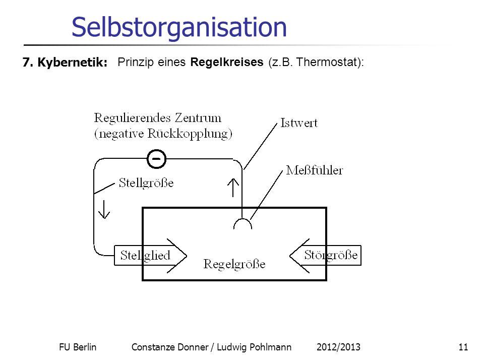 FU Berlin Constanze Donner / Ludwig Pohlmann 2012/201311 Selbstorganisation 7. Kybernetik: Prinzip eines Regelkreises (z.B. Thermostat):