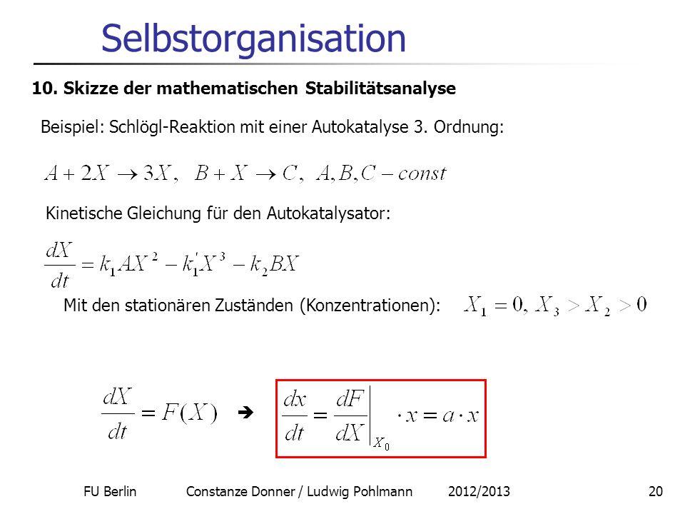 FU Berlin Constanze Donner / Ludwig Pohlmann 2012/201320 Selbstorganisation 10. Skizze der mathematischen Stabilitätsanalyse Beispiel: Schlögl-Reaktio
