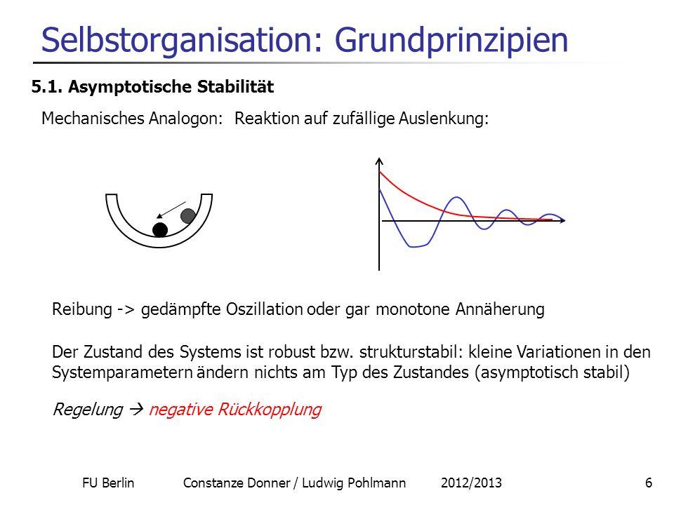 FU Berlin Constanze Donner / Ludwig Pohlmann 2012/20136 Selbstorganisation: Grundprinzipien 5.1. Asymptotische Stabilität Mechanisches Analogon: Reakt