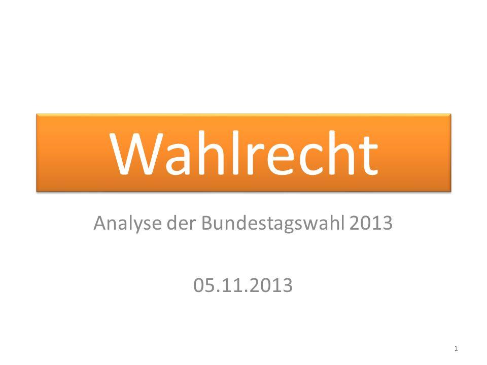 Wahlrecht Analyse der Bundestagswahl 2013 05.11.2013 1