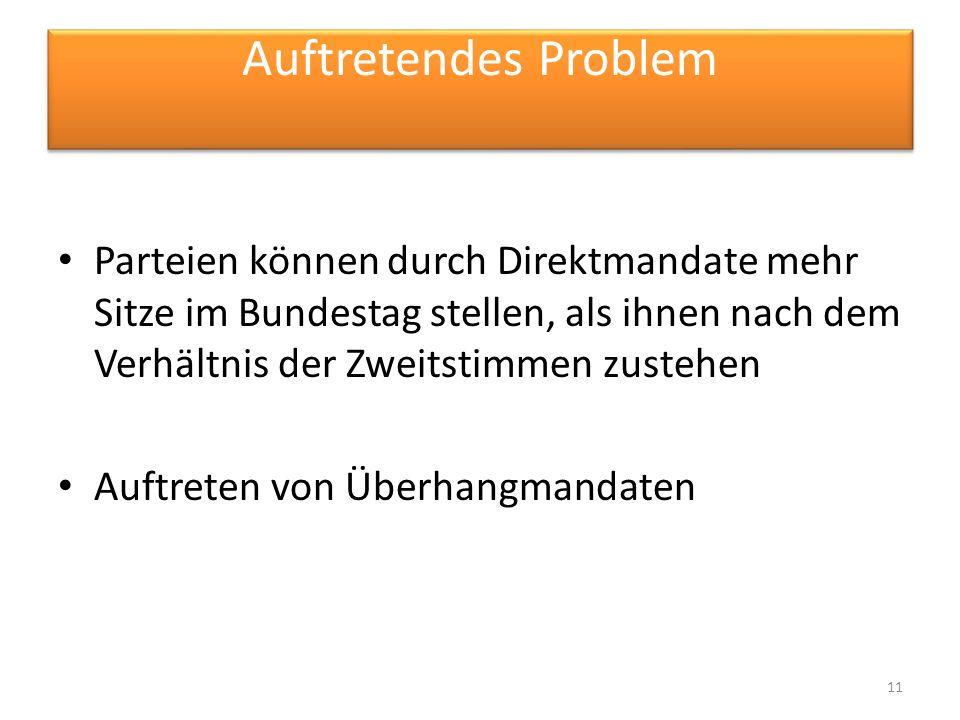 Auftretendes Problem Parteien können durch Direktmandate mehr Sitze im Bundestag stellen, als ihnen nach dem Verhältnis der Zweitstimmen zustehen Auft