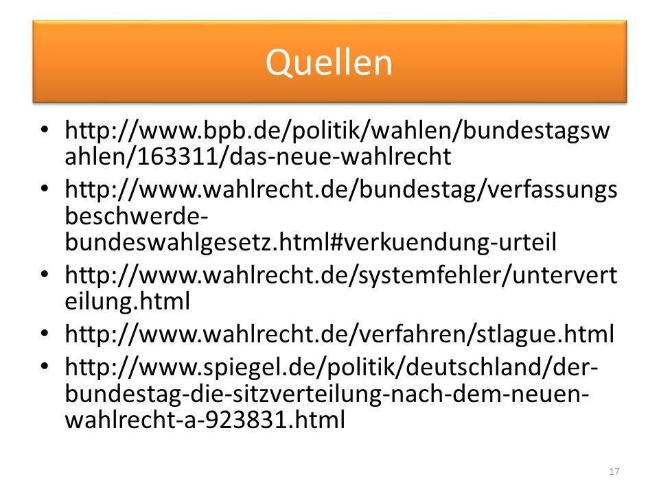 Quellen http://www.bpb.de/politik/wahlen/bundestagsw ahlen/163311/das-neue-wahlrecht http://www.wahlrecht.de/bundestag/verfassungs beschwerde- bundesw