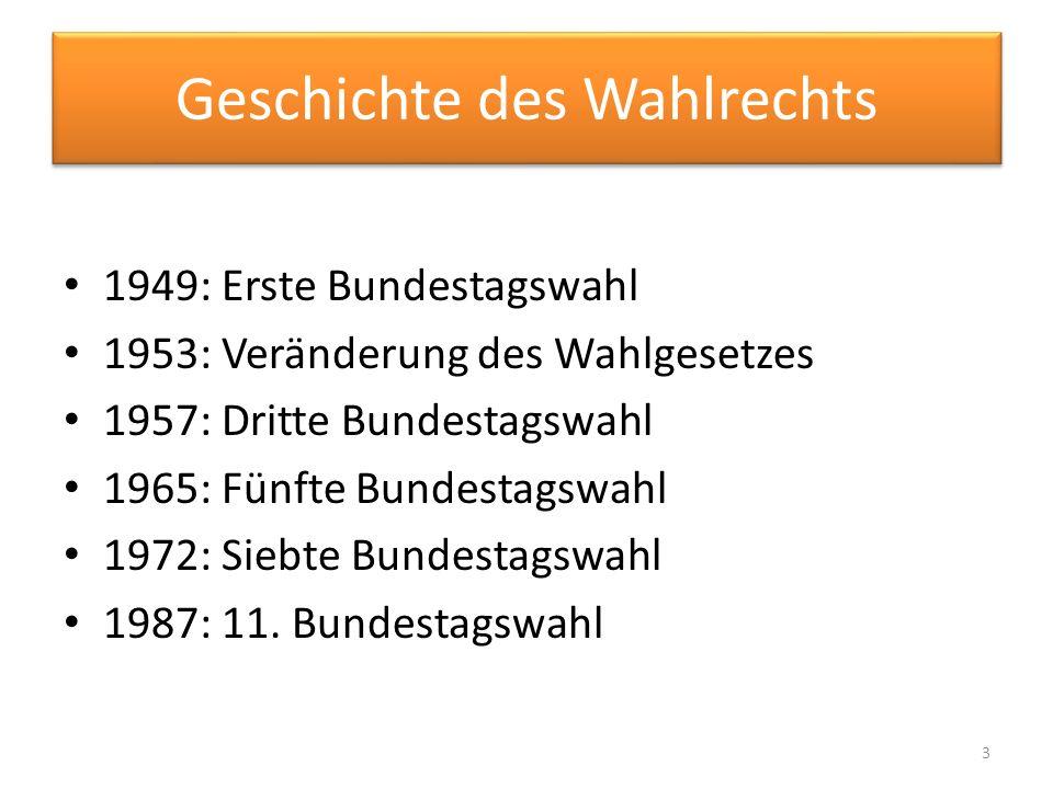 Geschichte des Wahlrechts 1949: Erste Bundestagswahl 1953: Veränderung des Wahlgesetzes 1957: Dritte Bundestagswahl 1965: Fünfte Bundestagswahl 1972: