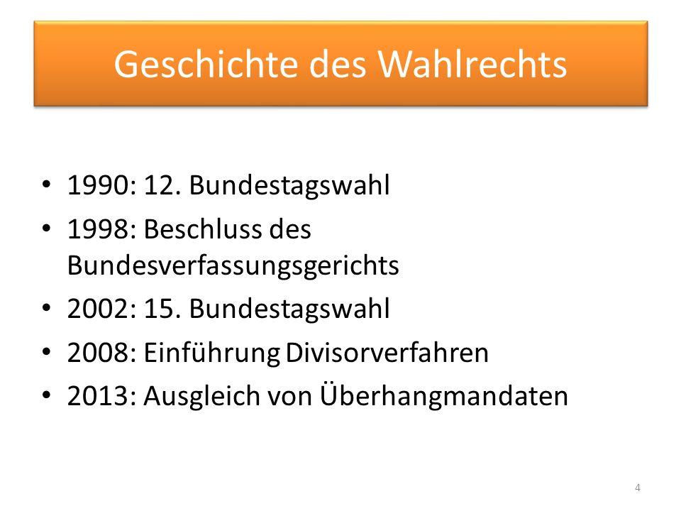 Geschichte des Wahlrechts 1990: 12. Bundestagswahl 1998: Beschluss des Bundesverfassungsgerichts 2002: 15. Bundestagswahl 2008: Einführung Divisorverf