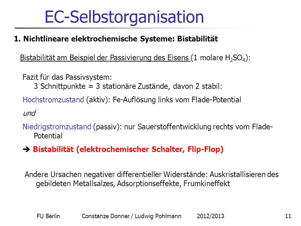 FU Berlin Constanze Donner / Ludwig Pohlmann 2012/201311 EC-Selbstorganisation 1. Nichtlineare elektrochemische Systeme: Bistabilität Bistabilität am