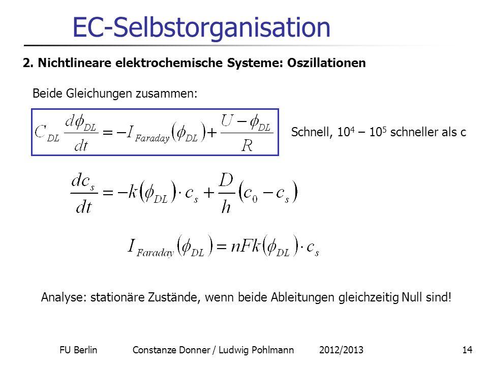 FU Berlin Constanze Donner / Ludwig Pohlmann 2012/201314 EC-Selbstorganisation 2. Nichtlineare elektrochemische Systeme: Oszillationen Beide Gleichung