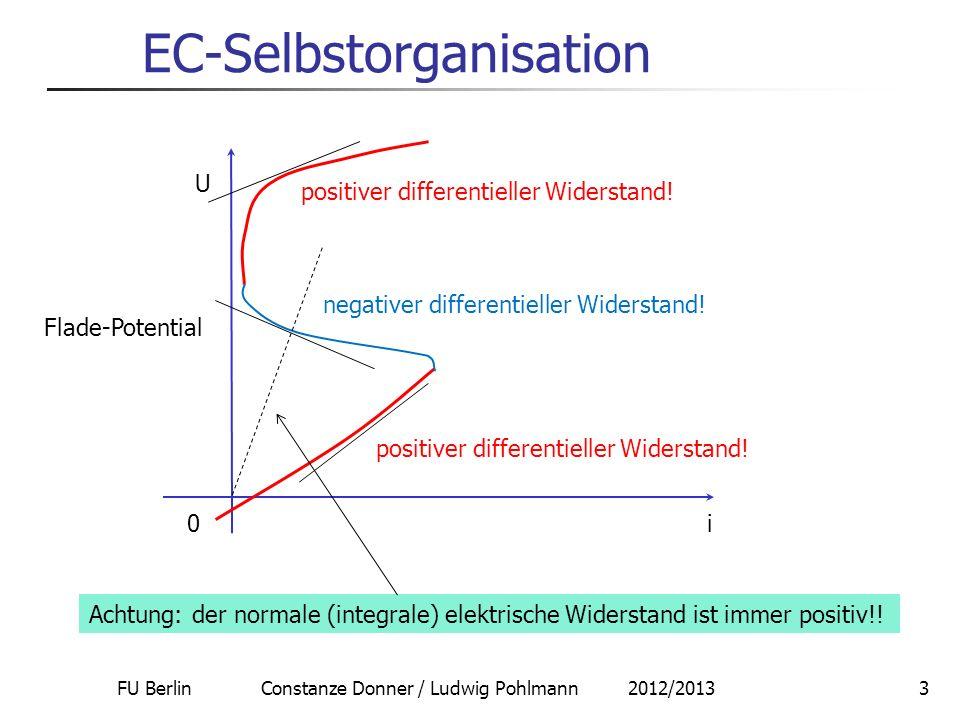 FU Berlin Constanze Donner / Ludwig Pohlmann 2012/20133 EC-Selbstorganisation i Flade-Potential U negativer differentieller Widerstand! positiver diff