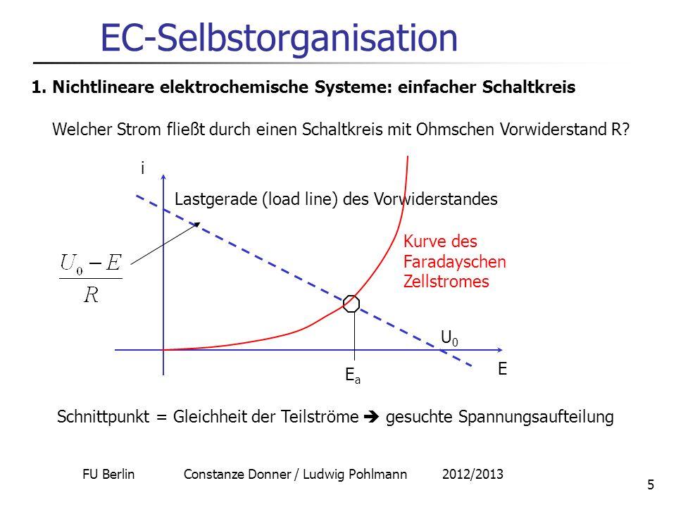 FU Berlin Constanze Donner / Ludwig Pohlmann 2012/2013 5 EC-Selbstorganisation 1. Nichtlineare elektrochemische Systeme: einfacher Schaltkreis E Lastg