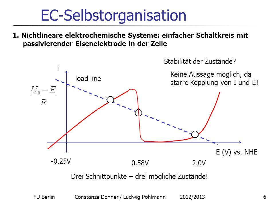 FU Berlin Constanze Donner / Ludwig Pohlmann 2012/20136 EC-Selbstorganisation E (V) vs. NHE -0.25V 0.58V2.0V Drei Schnittpunkte – drei mögliche Zustän