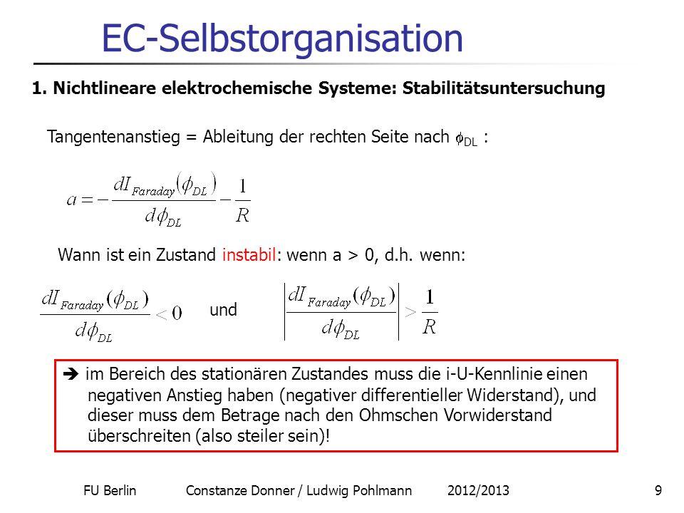 FU Berlin Constanze Donner / Ludwig Pohlmann 2012/20139 EC-Selbstorganisation 1. Nichtlineare elektrochemische Systeme: Stabilitätsuntersuchung Tangen