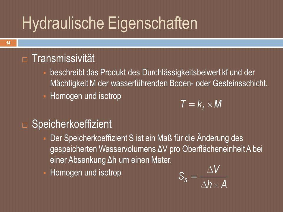Hydraulische Eigenschaften 14 Transmissivität beschreibt das Produkt des Durchlässigkeitsbeiwert kf und der Mächtigkeit M der wasserführenden Boden- oder Gesteinsschicht.