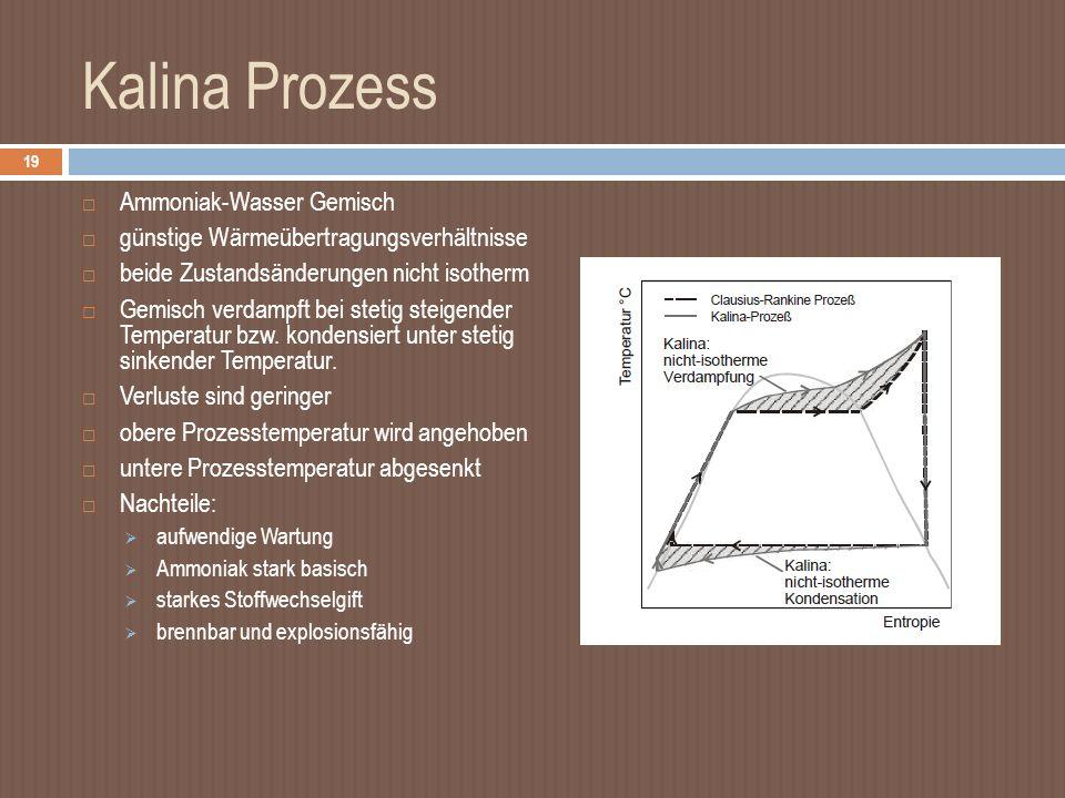 Kalina Prozess Ammoniak-Wasser Gemisch günstige Wärmeübertragungsverhältnisse beide Zustandsänderungen nicht isotherm Gemisch verdampft bei stetig steigender Temperatur bzw.