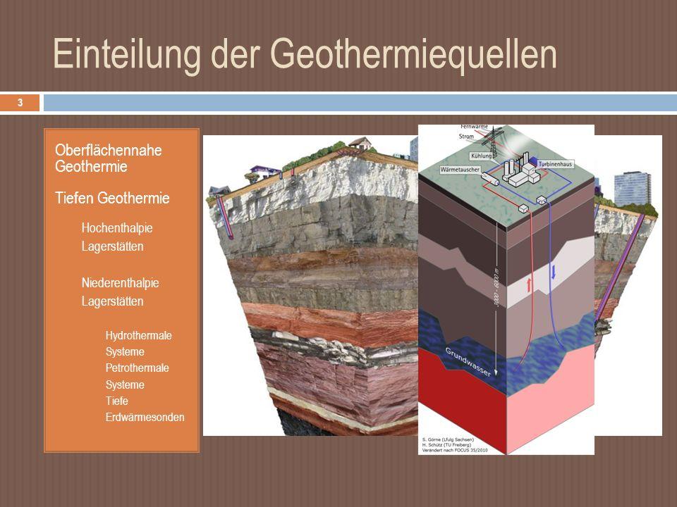 Einteilung der Geothermiequellen 3 Oberflächennahe Geothermie Tiefen Geothermie Hochenthalpie Lagerstätten Niederenthalpie Lagerstätten Hydrothermale Systeme Petrothermale Systeme Tiefe Erdwärmesonden