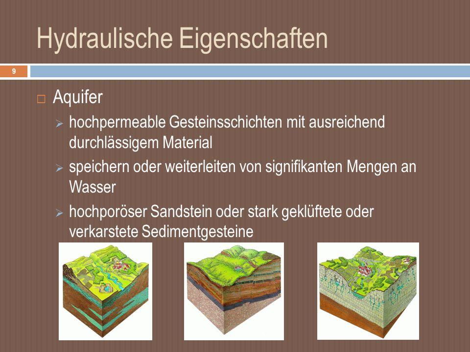 Hydraulische Eigenschaften 9 Aquifer hochpermeable Gesteinsschichten mit ausreichend durchlässigem Material speichern oder weiterleiten von signifikanten Mengen an Wasser hochporöser Sandstein oder stark geklüftete oder verkarstete Sedimentgesteine