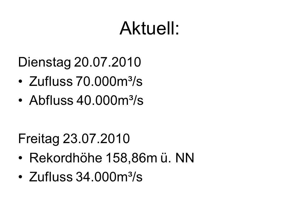 Aktuell: Dienstag 20.07.2010 Zufluss 70.000m³/s Abfluss 40.000m³/s Freitag 23.07.2010 Rekordhöhe 158,86m ü. NN Zufluss 34.000m³/s