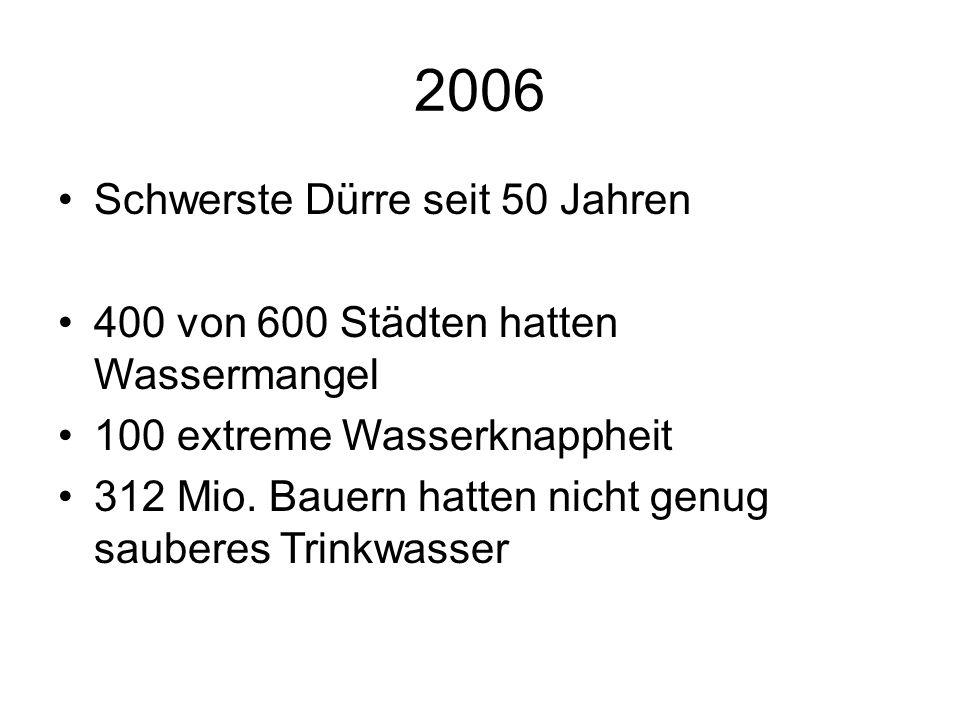 2006 Schwerste Dürre seit 50 Jahren 400 von 600 Städten hatten Wassermangel 100 extreme Wasserknappheit 312 Mio. Bauern hatten nicht genug sauberes Tr