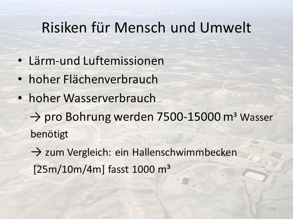 Risiken für Mensch und Umwelt Lärm-und Luftemissionen hoher Flächenverbrauch hoher Wasserverbrauch pro Bohrung werden 7500-15000 m ³ Wasser benötigt z