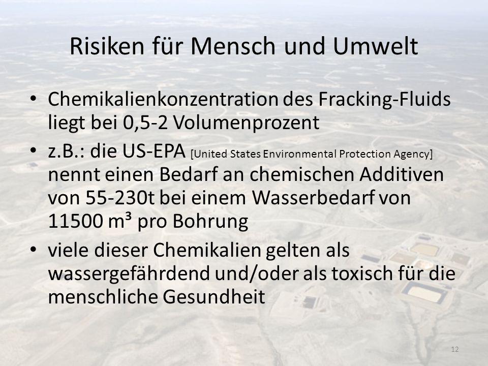 Risiken für Mensch und Umwelt Chemikalienkonzentration des Fracking-Fluids liegt bei 0,5-2 Volumenprozent z.B.: die US-EPA [United States Environmenta