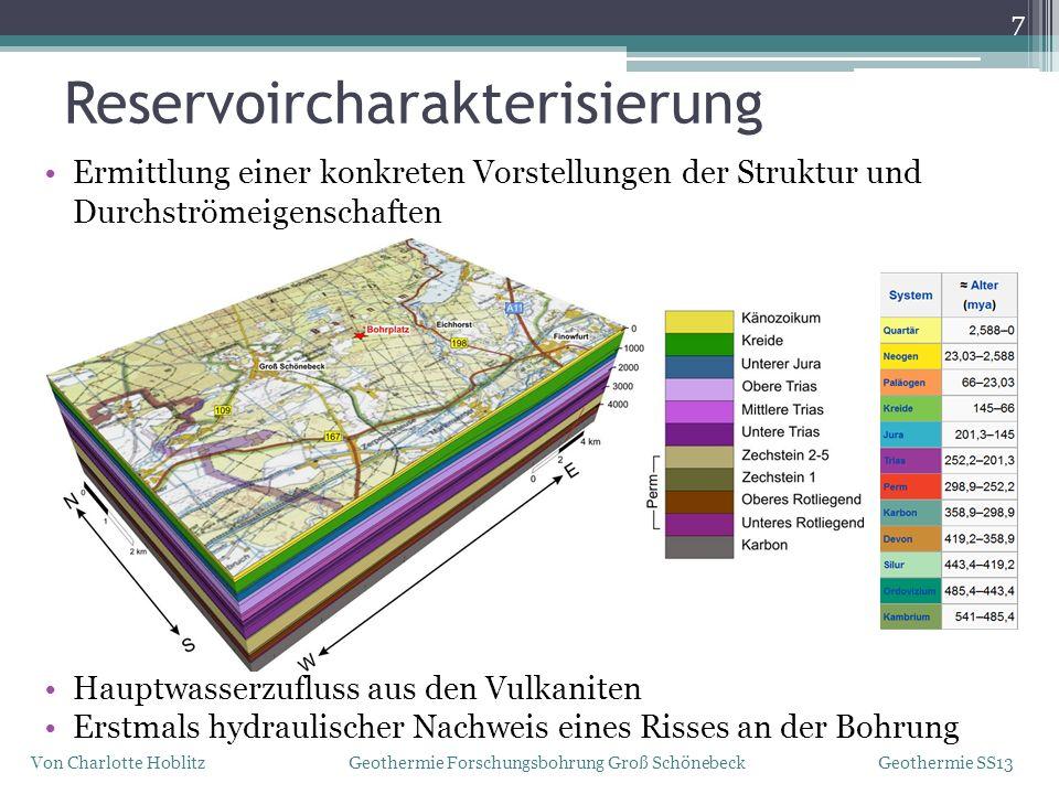 Reservoircharakterisierung Ermittlung einer konkreten Vorstellungen der Struktur und Durchströmeigenschaften Hauptwasserzufluss aus den Vulkaniten Ers