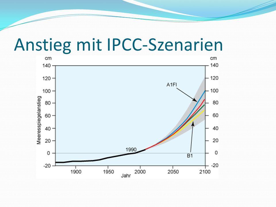Anstieg mit IPCC-Szenarien
