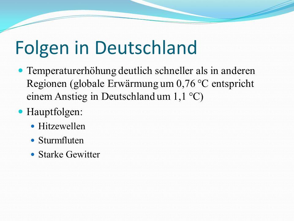Folgen in Deutschland Temperaturerhöhung deutlich schneller als in anderen Regionen (globale Erwärmung um 0,76 °C entspricht einem Anstieg in Deutschland um 1,1 °C) Hauptfolgen: Hitzewellen Sturmfluten Starke Gewitter