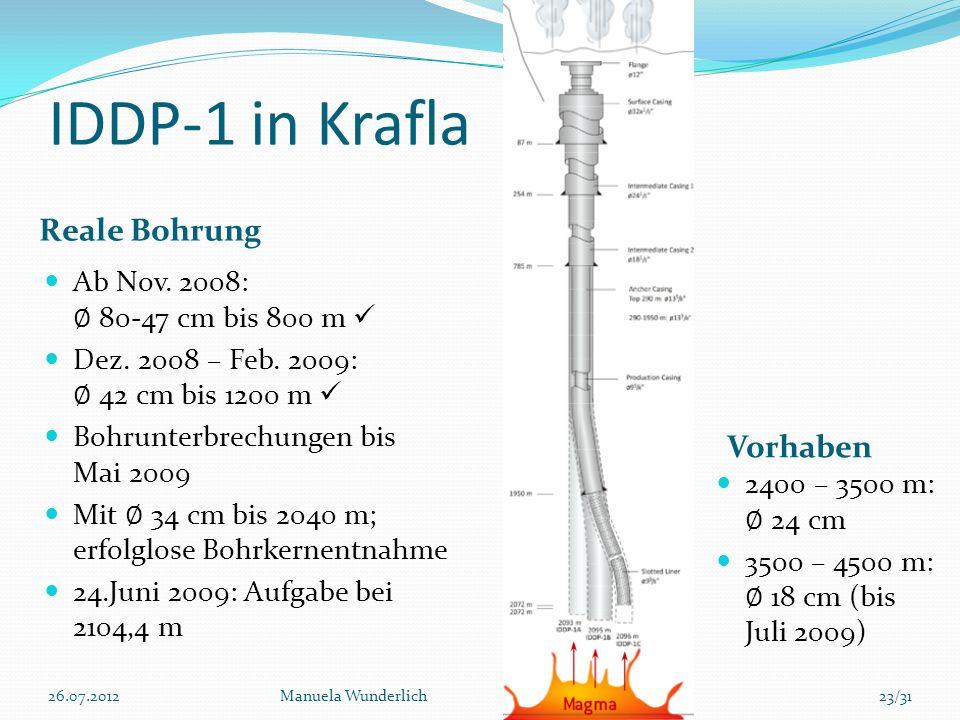 IDDP-1 in Krafla Vorhaben Reale Bohrung 26.07.2012Manuela Wunderlich23/31